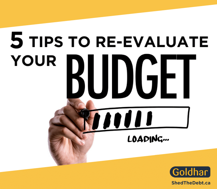 Re-evaluating Your Budget